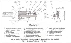 Общий вид колуна гидравлического