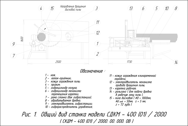 вид ДРЛ-1 с дисковой пилой